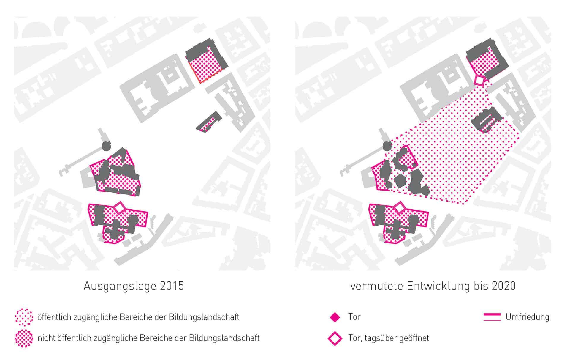Entwicklung Bildungslandschat Altstadt Nord