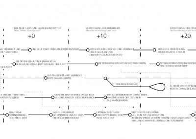 Startbahn 03 (8)