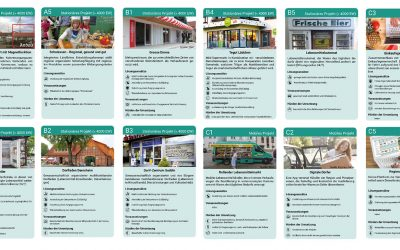 REAL­LA­BOR: Innen­stadt + Smart City